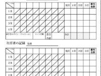 グランドゴルフのスコア―カード&集計表